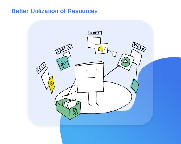 Better Utilization of Resources